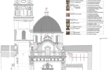 Rilievo Laser scanner 3d Chiesa di San Sabastiano, Ussana (CA)